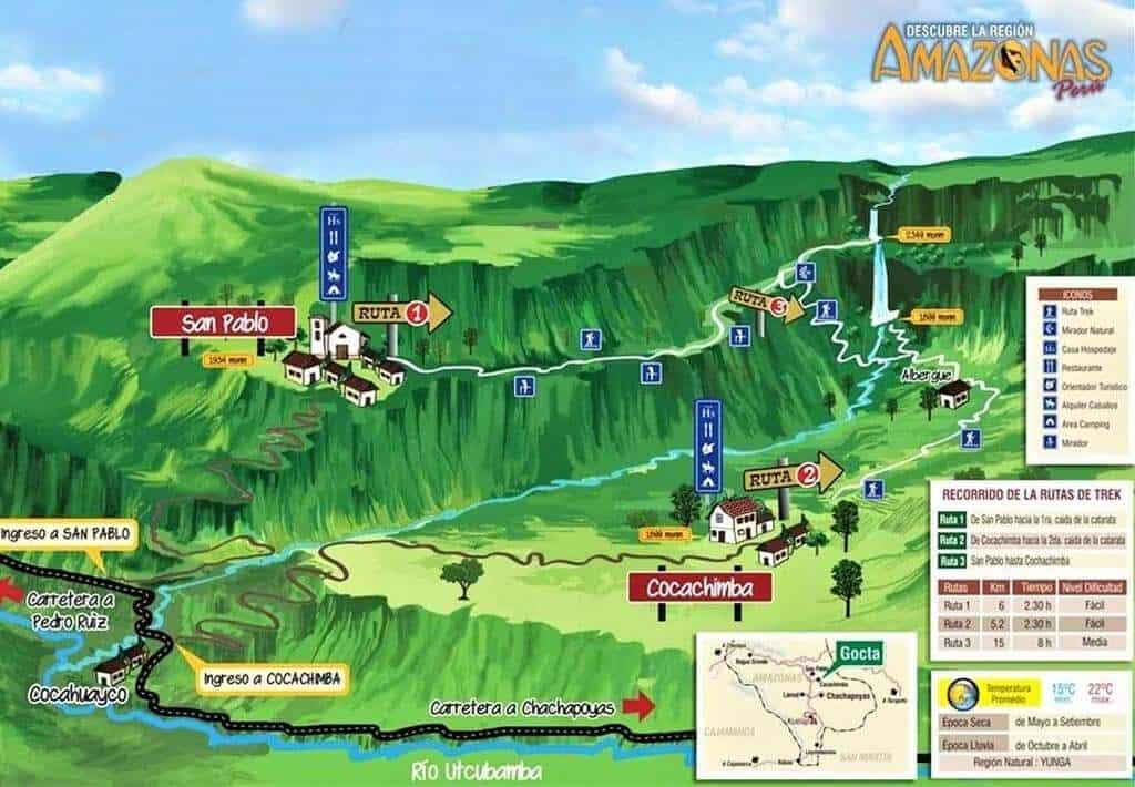 Gocta Route